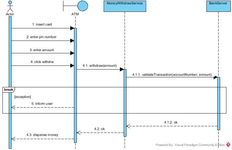 Exception Handling In Uml Sequence Diagram